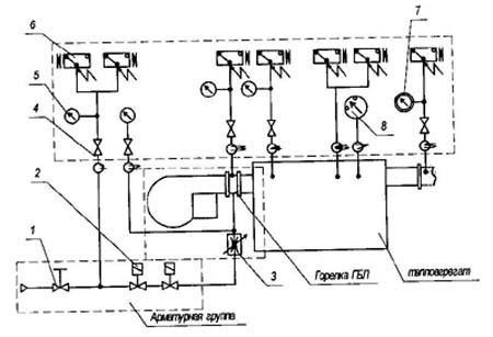 Функциональная схема горелки